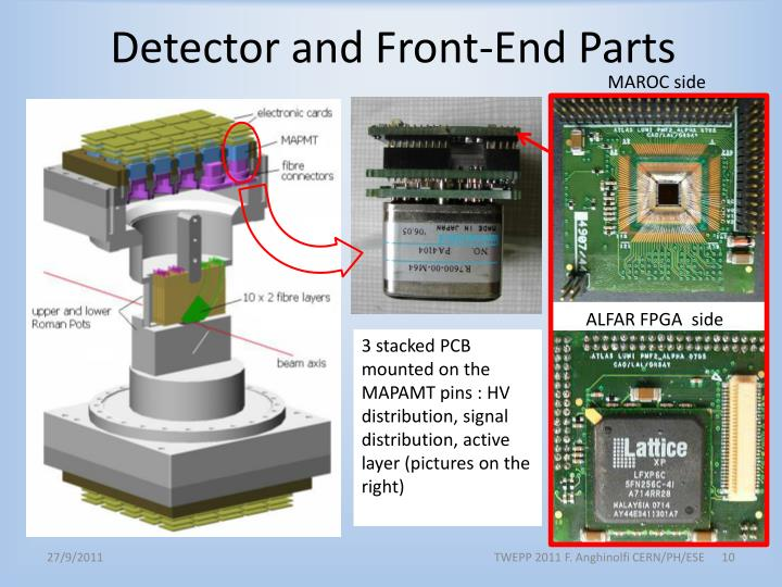 Detector and Front-End Parts