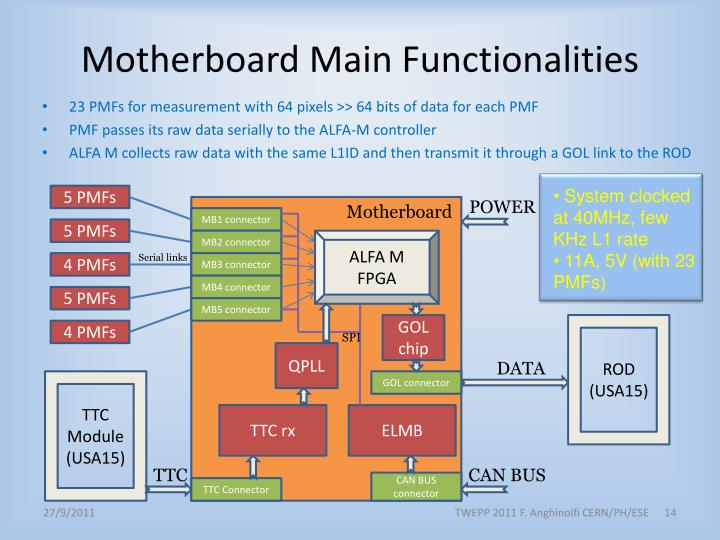 Motherboard Main Functionalities