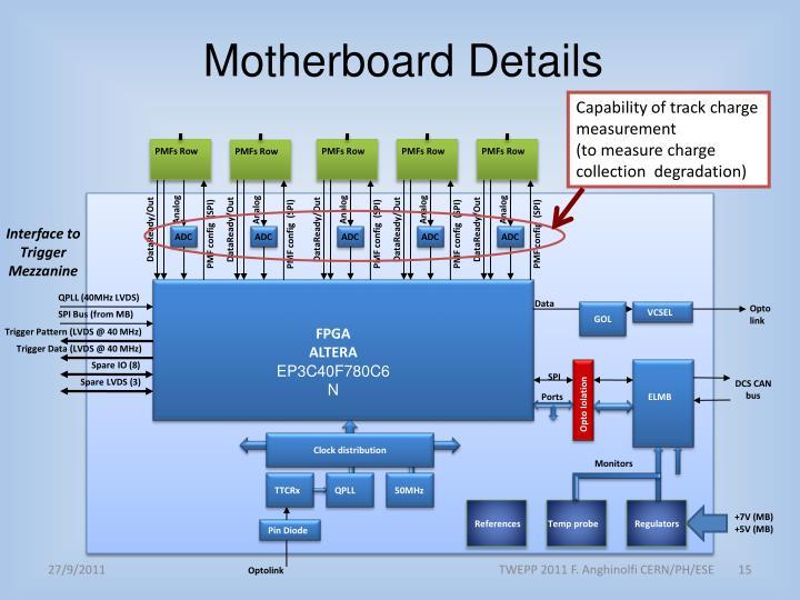 Motherboard Details