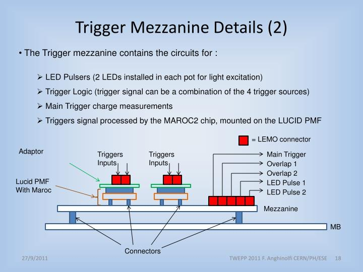 Trigger Mezzanine Details (2)