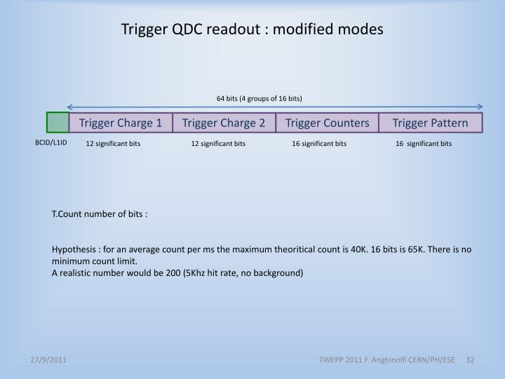 Trigger QDC readout : modified modes