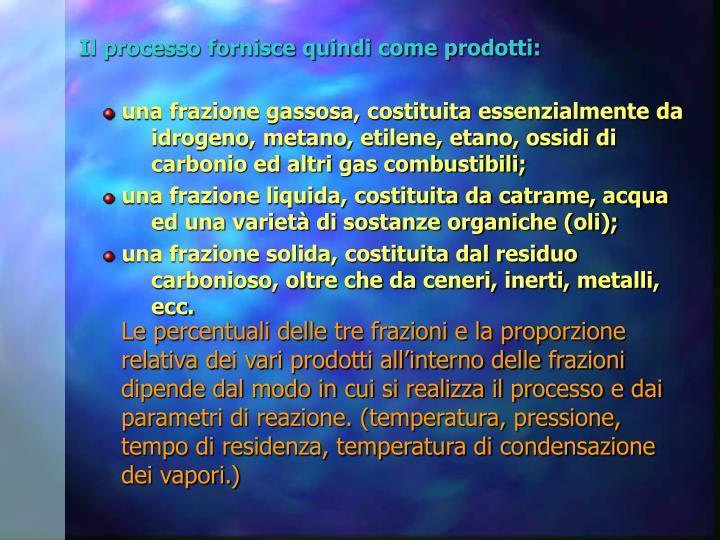 Il processo fornisce quindi come prodotti: