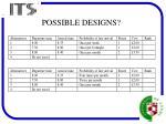 possible designs1
