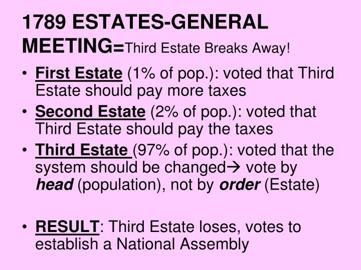 1789 ESTATES-GENERAL MEETING=