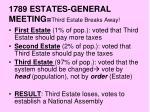 1789 estates general meeting third estate breaks away