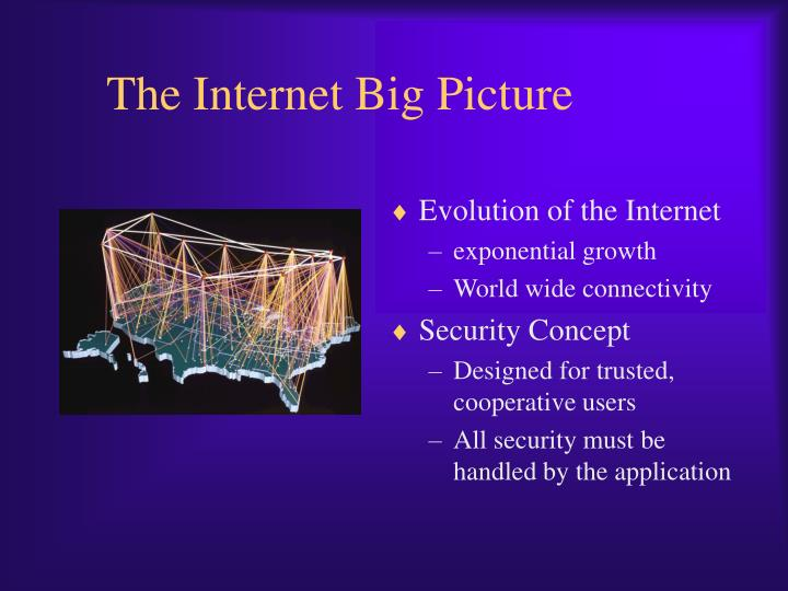 The Internet Big Picture