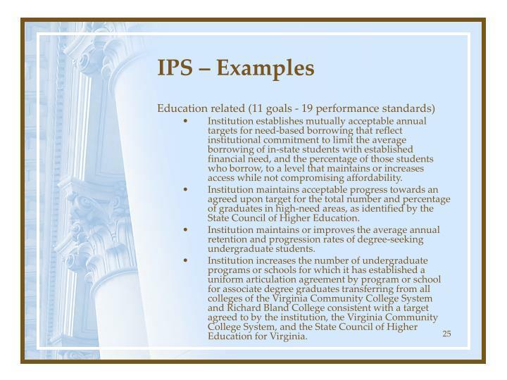 IPS – Examples