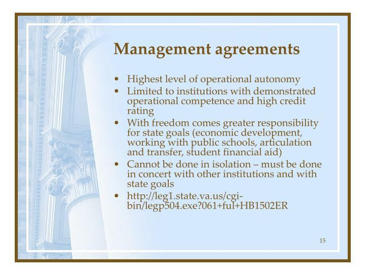 Management agreements