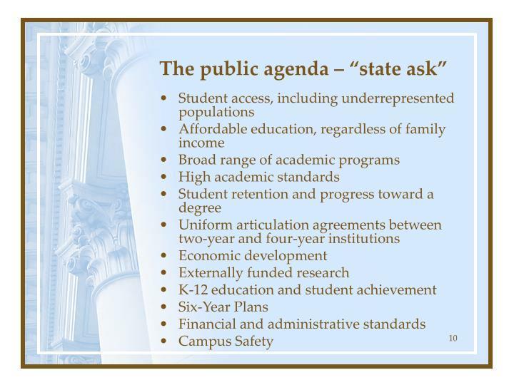 """The public agenda – """"state ask"""""""