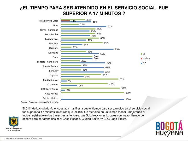 ¿EL TIEMPO PARA SER ATENDIDO EN EL SERVICIO SOCIAL  FUE SUPERIOR A 17 MINUTOS ?