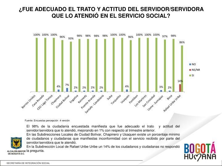 ¿FUE ADECUADO EL TRATO Y ACTITUD DEL SERVIDOR/SERVIDORA QUE LO ATENDIÓ EN EL SERVICIO SOCIAL?