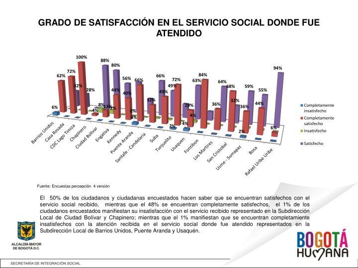 GRADO DE SATISFACCIÓN EN EL SERVICIO SOCIAL DONDE FUE ATENDIDO
