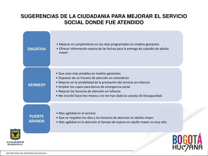 SUGERENCIAS DE LA CIUDADANIA PARA MEJORAR EL SERVICIO SOCIAL DONDE FUE ATENDIDO