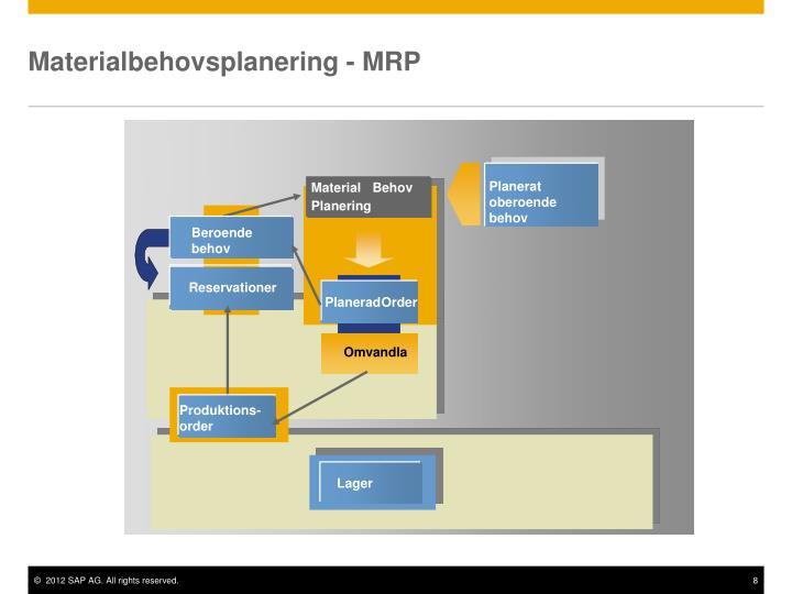 Materialbehovsplanering - MRP