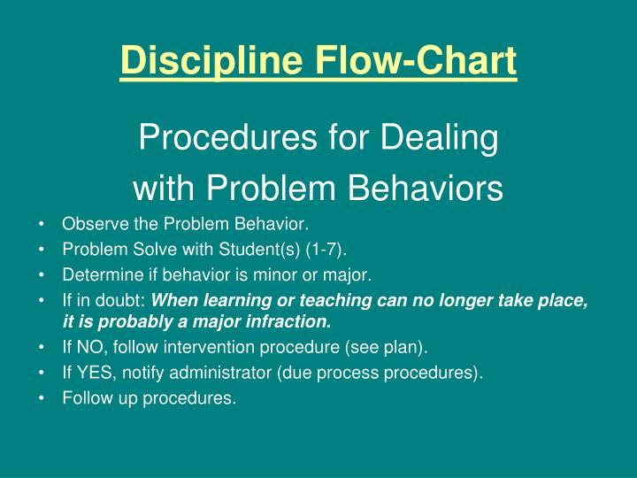 Discipline Flow-Chart
