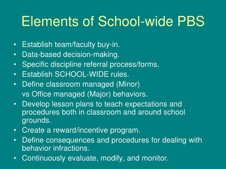 Elements of School-wide PBS