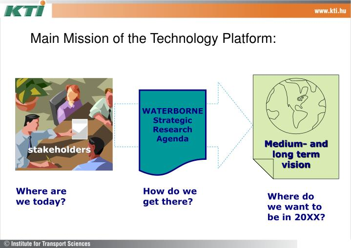 Main Mission of the Technology Platform: