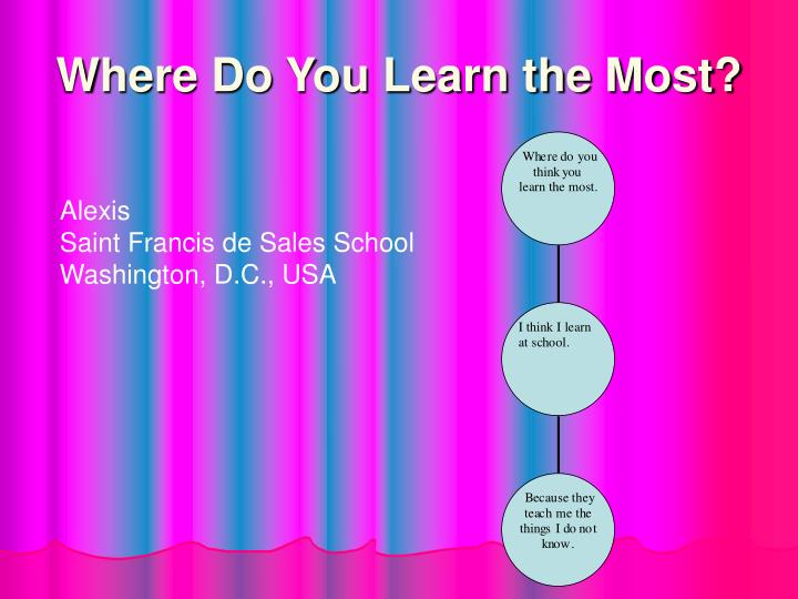 Where Do You Learn the Most?