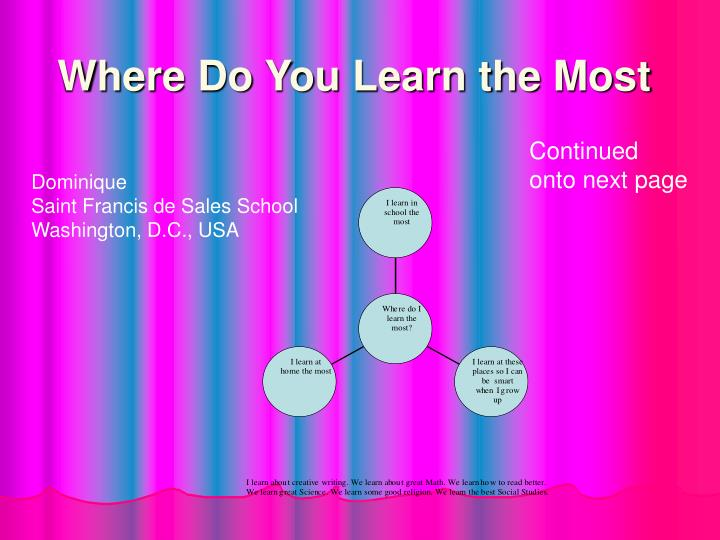 Where Do You Learn the Most
