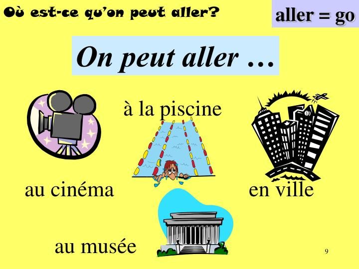 aller = go