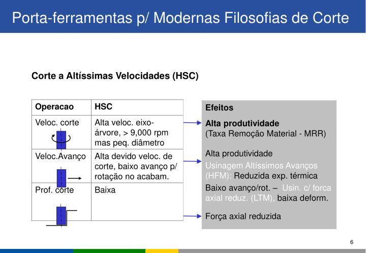 Corte a Altíssimas Velocidades (HSC)