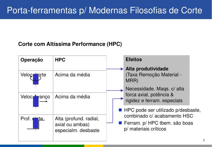 Corte com Altíssima Performance (HPC)