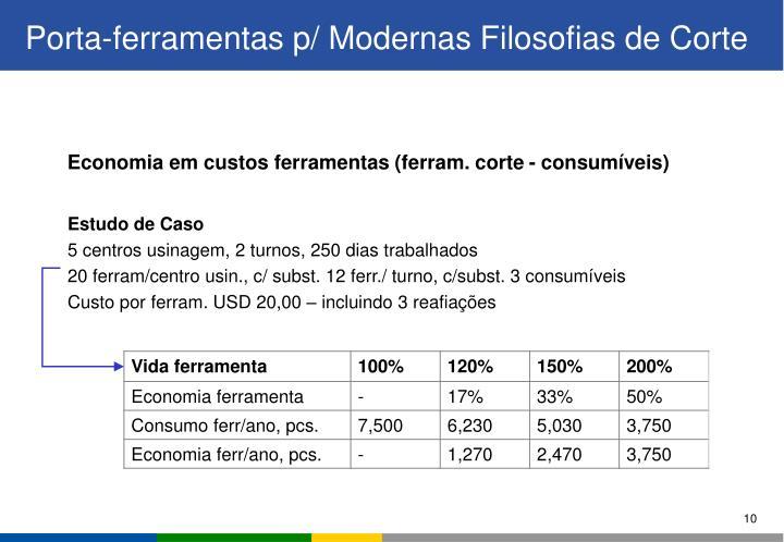 Economia em custos ferramentas (ferram. corte - consumíveis)