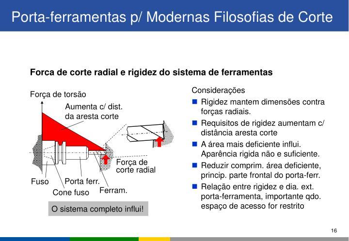 Forca de corte radial e rigidez do sistema de ferramentas