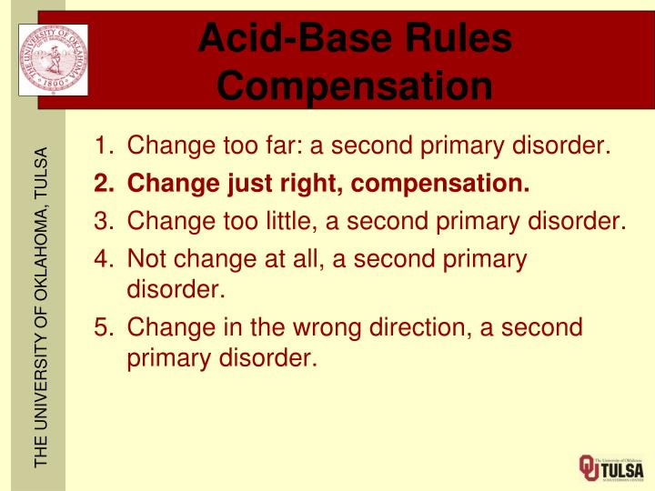 Acid-Base Rules