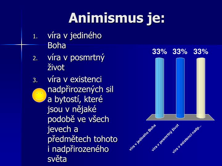 Animismus je: