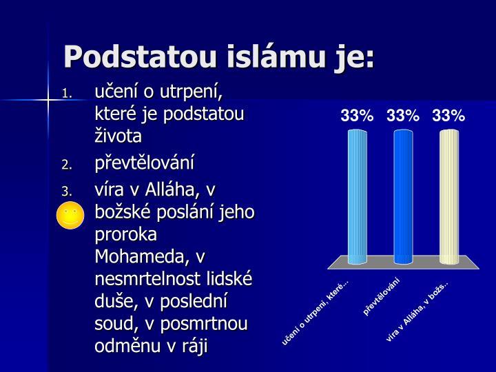 Podstatou islámu je: