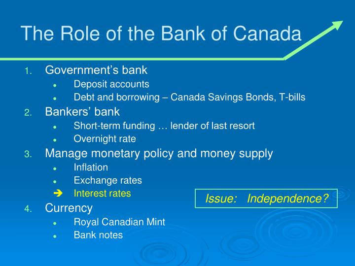 The Role of the Bank of Canada