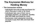 the keynesian motives for holding money