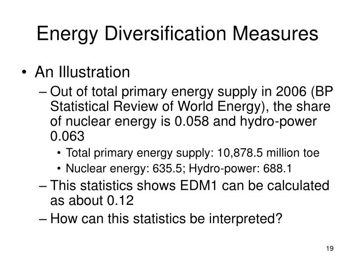 Energy Diversification Measures