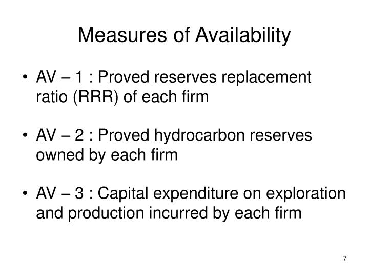 Measures of Availability