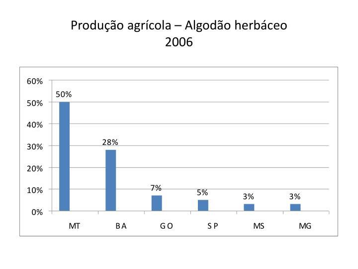 Produção agrícola – Algodão herbáceo