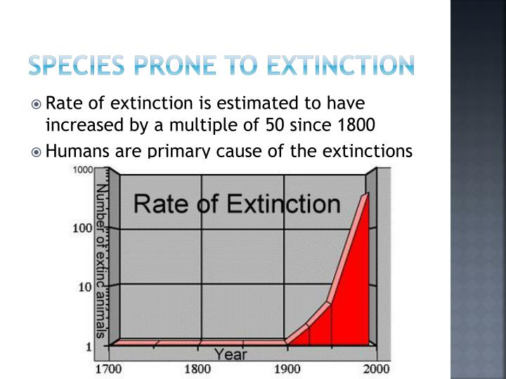 Species Prone to Extinction
