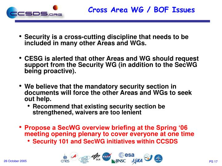 Security is a cross-cutting discipline that needs to be included in many other Areas and WGs.
