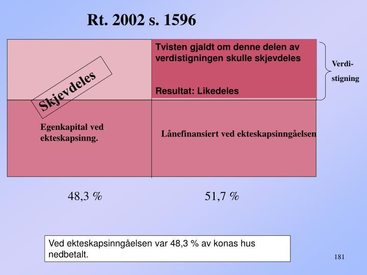 Rt. 2002 s. 1596