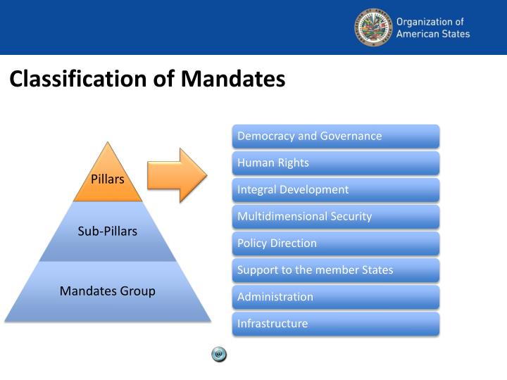 Classification of Mandates