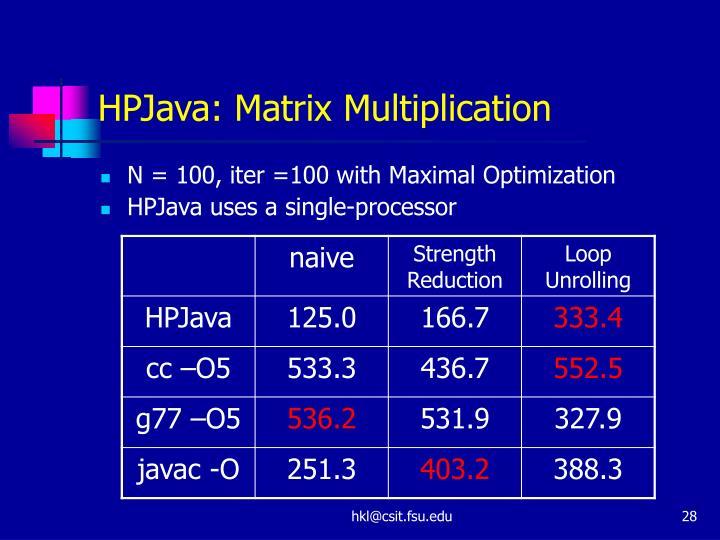 HPJava: Matrix Multiplication