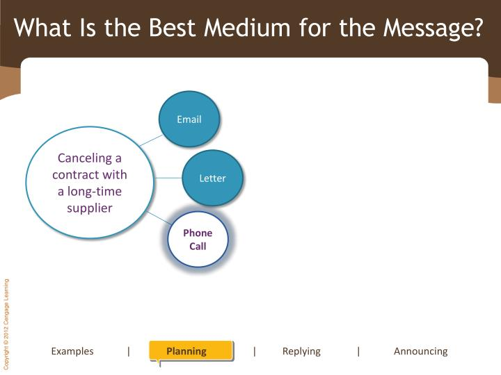 the medium is the message understanding Understanding the whole of an unconventional work such as the medium is the   word-specific: the picture illustrates a textual message that is com- plete.