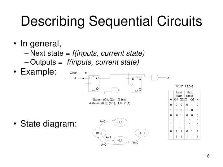 Describing Sequential Circuits