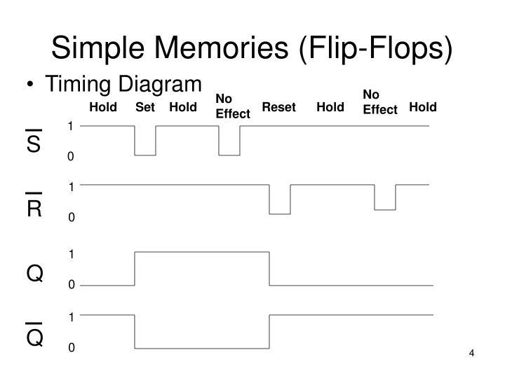 Simple Memories (Flip-Flops)