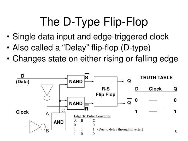 The D-Type Flip-Flop