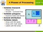 4 phases of processing