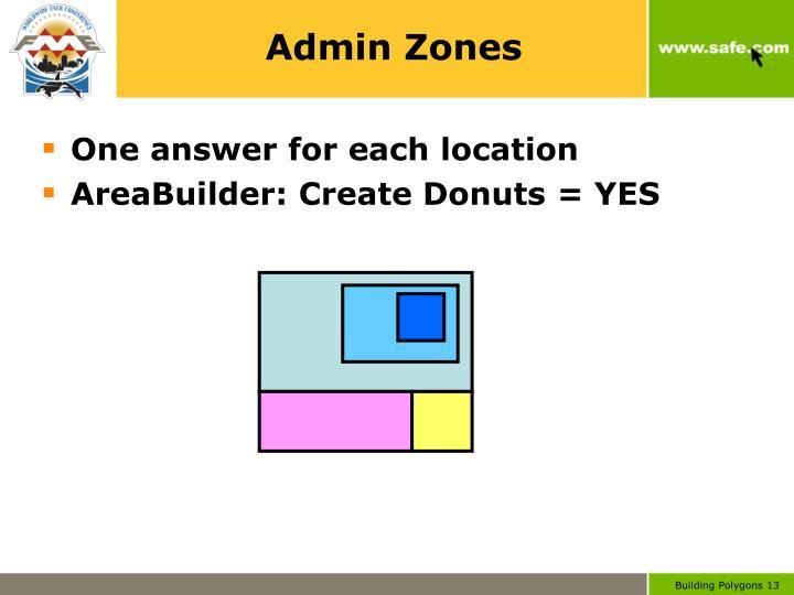 Admin Zones