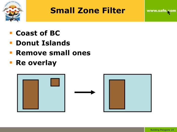 Small Zone Filter