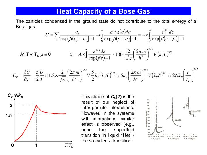Heat Capacity of a Bose Gas