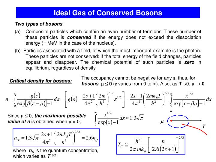 Ideal gas of conserved bosons